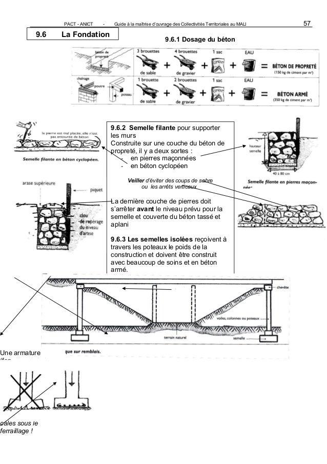 guide ma trise d 39 ouvrage des ct. Black Bedroom Furniture Sets. Home Design Ideas
