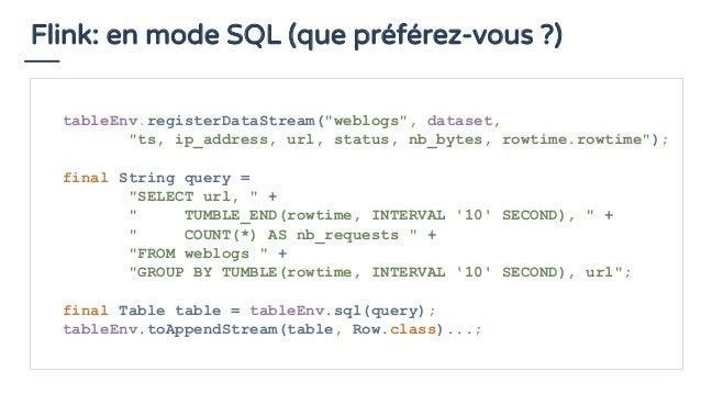 Et bim, du SQL dans ta face !