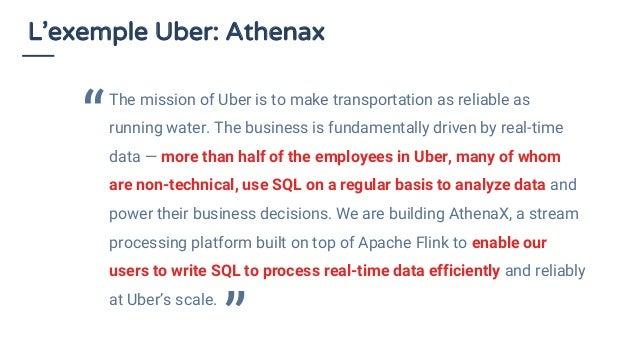 Athenax Plateforme permettant de créer/déployer des traitements temps réel basés sur du SQL Open sourcé en 2017 https://gi...