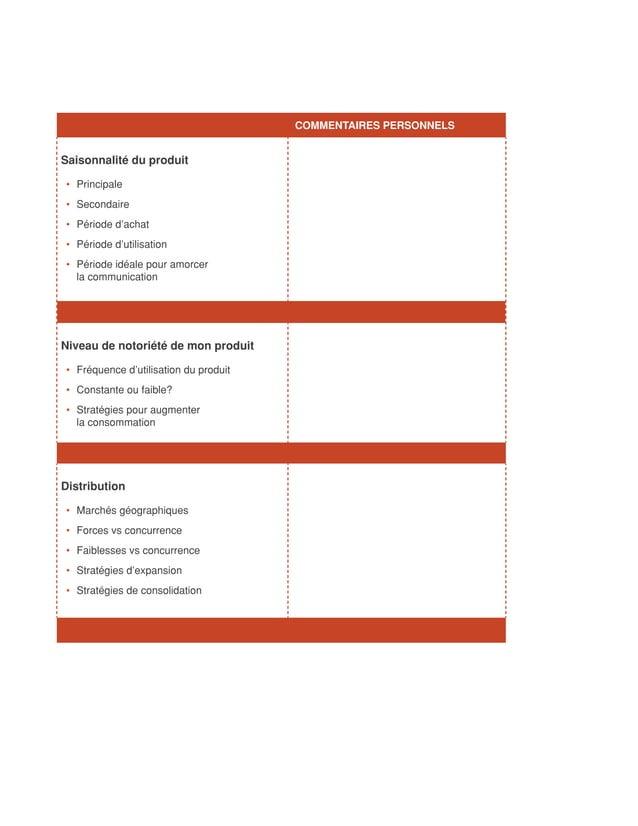 COMMENTAIRES PERSONNELSSaisonnalité du produit• Principale• Secondaire• Période d'achat• Période d'utilisation• Pério...