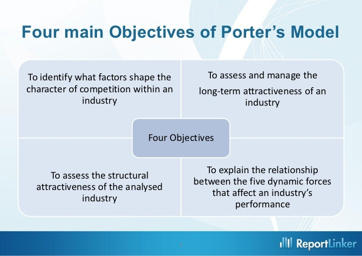 five forces analysis of dove This model helps marketers and business managers to look at the 'balance   porter's five forces works best when looking at an entire market.