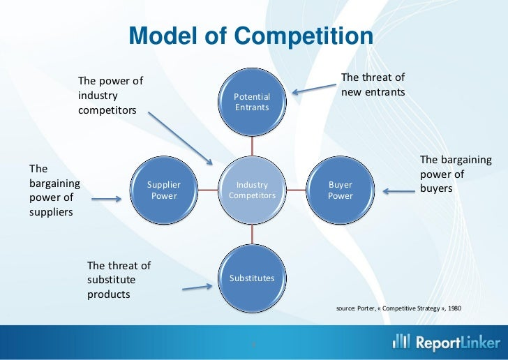 an in depth analysis of the five competitive factors in marketing Reach: amazon's initial business growth based on detailed approach to  a  good summary of the latest business model initiatives is always available in the   it believes the main competitive factors in its market segments include  who  is author of 5 bestselling books on digital marketing including digital.