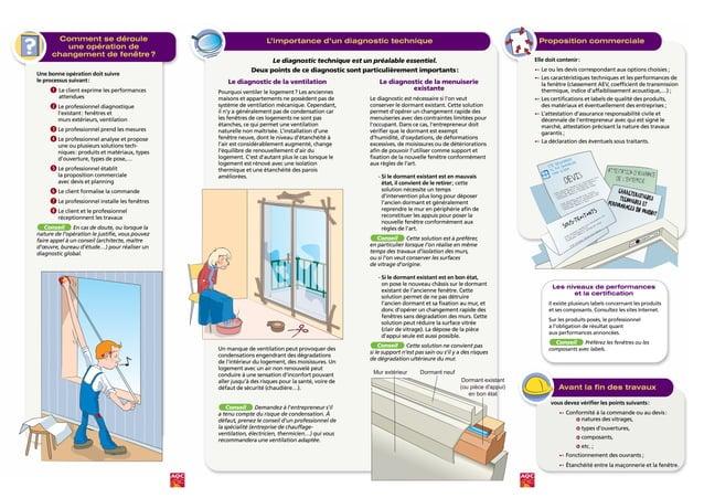 Comment se déroule une opération de changement de fenêtre ? Une bonne opération doit suivre le processus suivant: q Le cli...