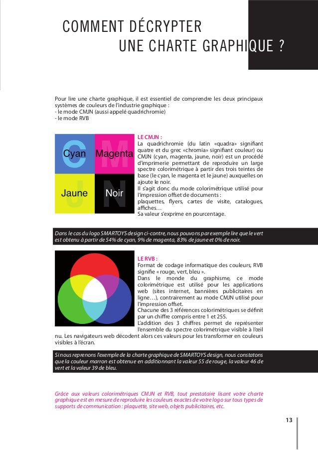 f378d6a5320 Le guide pratique de la creation de logo