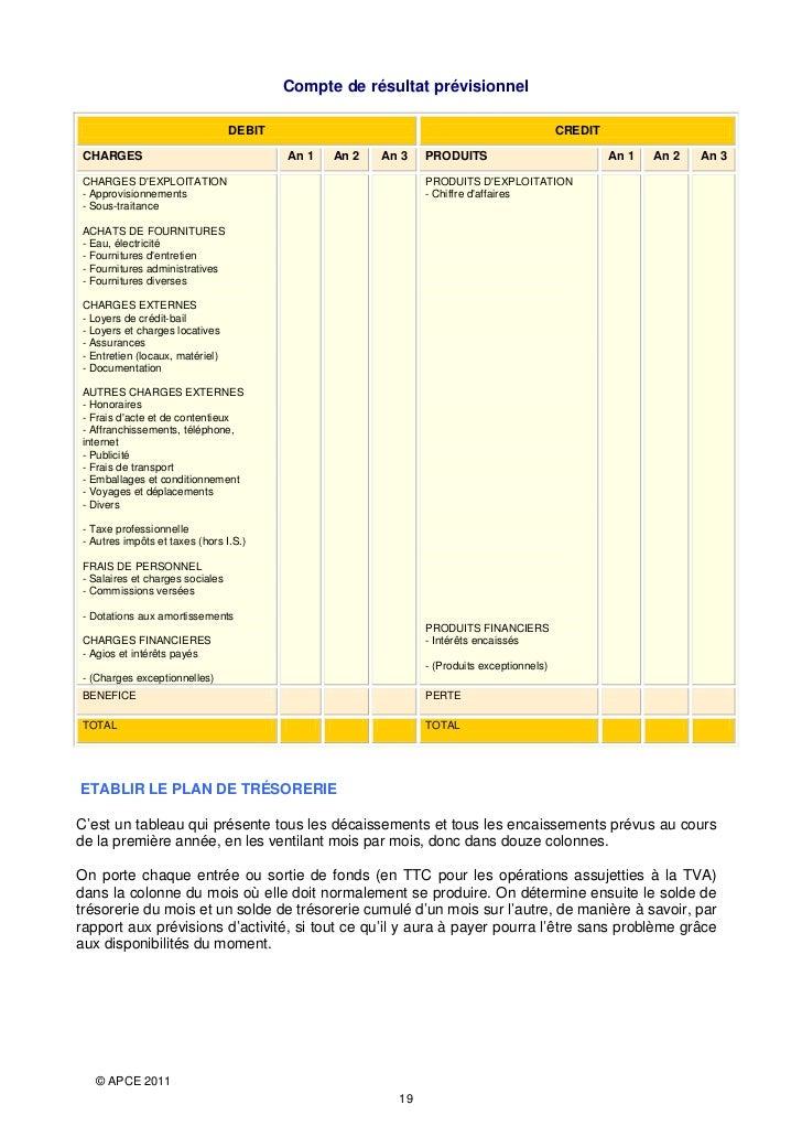 Guide pratique du createur 2011 apce for Achat mobilier