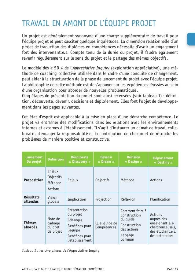 Apec Universite De Grenoble Alpes Guide Pratique D Une Demarche C
