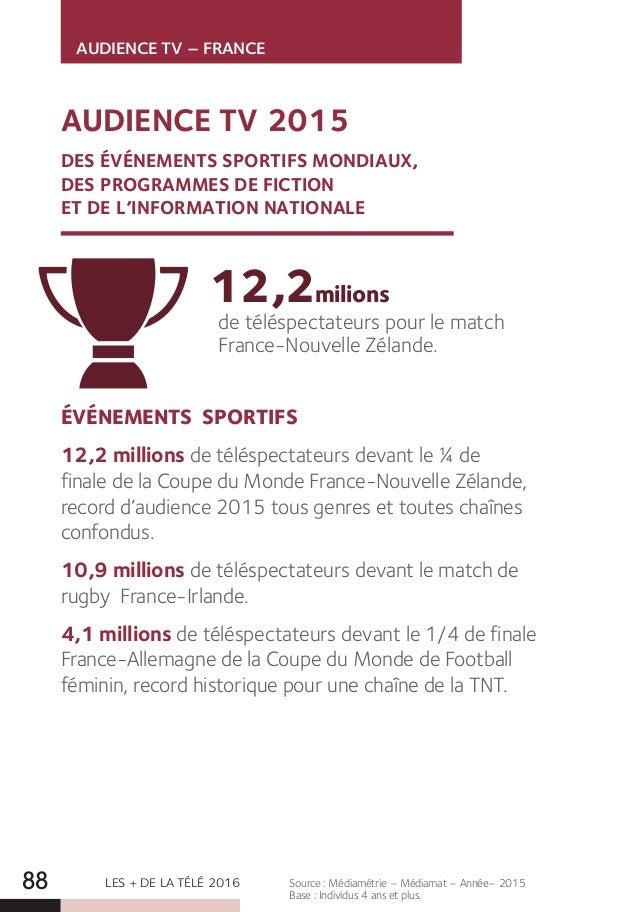Guide sles de la tv 2016 - Audience finale coupe du monde ...
