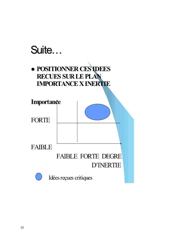 Suite…      POSITIONNER CES IDEES      RECUES SUR LE PLAN      IMPORTANCE X INERTIE     Importance     FORTE     FAIBLE   ...
