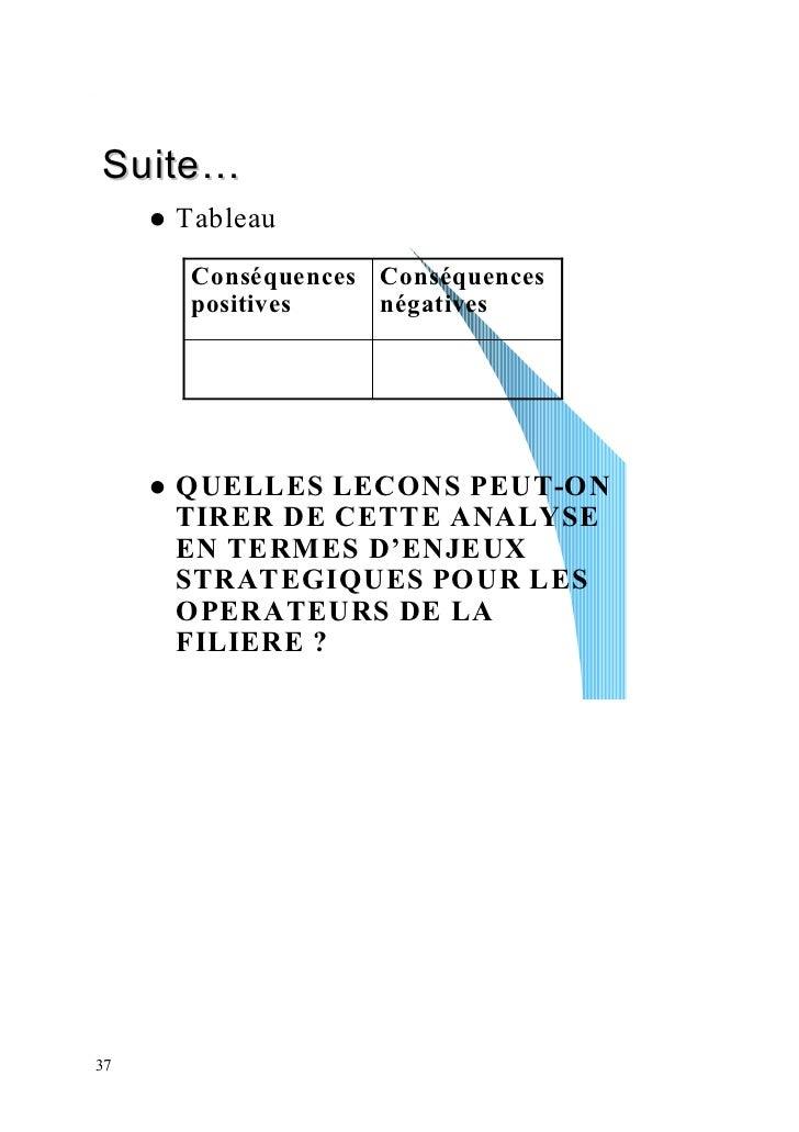 Suite…     Tableau      Conséquences Conséquences      positives    négatives     QUELLES LECONS PEUT-ON     TIRER DE CETT...