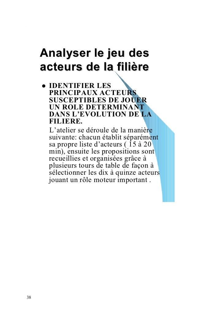 Analyser le jeu des     acteurs de la filière      IDENTIFIER LES      PRINCIPAUX ACTEURS      SUSCEPTIBLES DE JOUER      ...