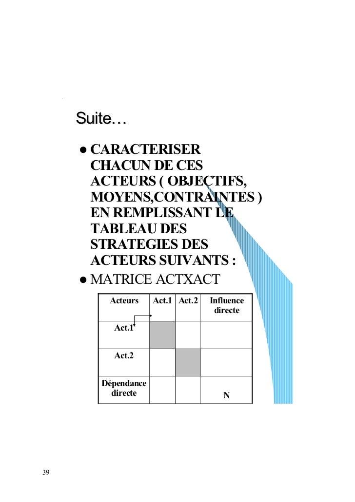 Suite…      CARACTERISER      CHACUN DE CES      ACTEURS ( OBJECTIFS,      MOYENS,CONTRAINTES )      EN REMPLISSANT LE    ...