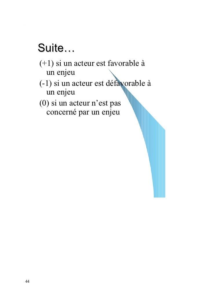 Suite…     (+1) si un acteur est favorable à       un enjeu     (-1) si un acteur est défavorable à       un enjeu     (0)...
