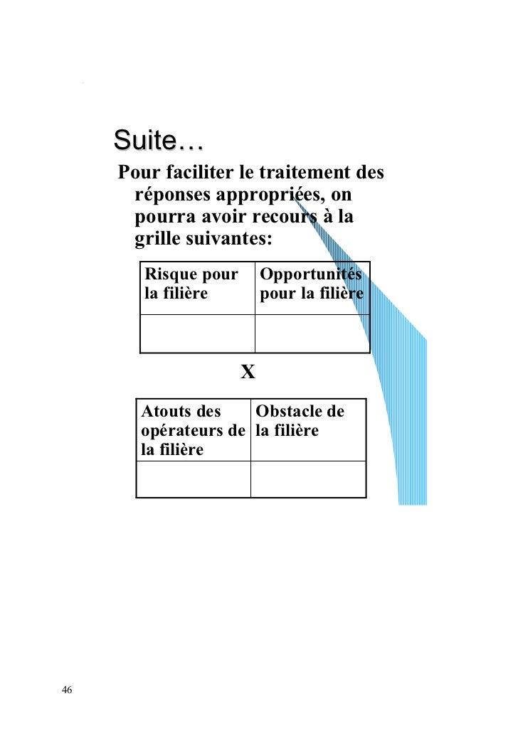 Suite…     Pour faciliter le traitement des      réponses appropriées, on      pourra avoir recours à la      grille suiva...