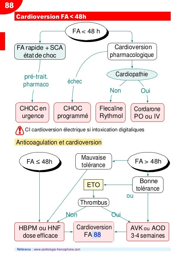 Ivermectin 12 mg tablet amazon
