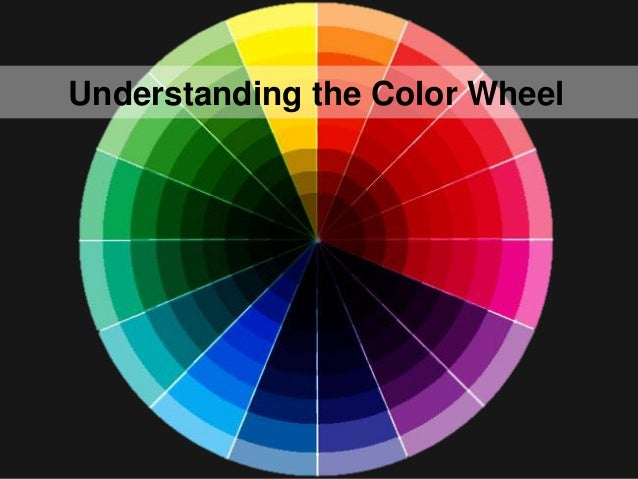 guide-to-choosing-color-combinations-3-638.jpg?cb\u003d1408629981 & Understanding the Color Wheel