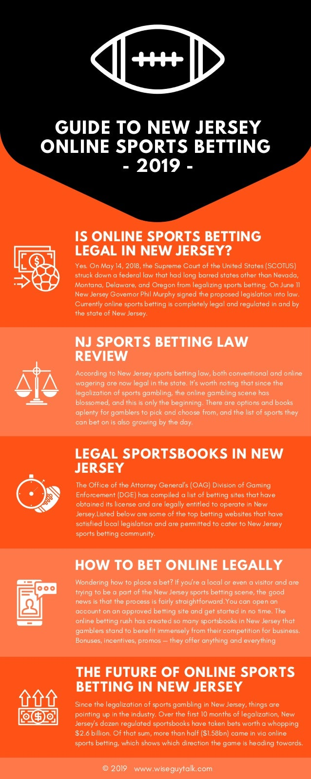 online sports betting legal in new jersey