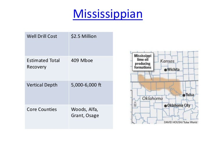MississippianWell Drill Cost   $2.5 MillionEstimated Total   409 MboeRecoveryVertical Depth    5,000-6,000 ftCore Counties...