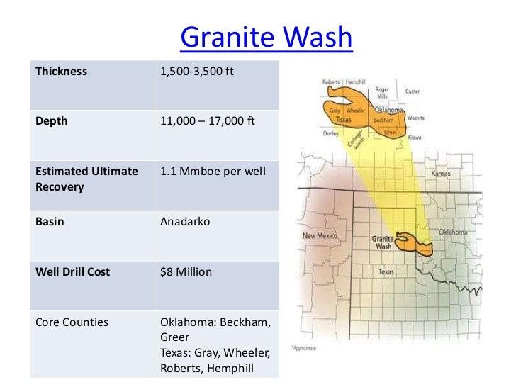 Granite WashThickness            1,500-3,500 ftDepth                11,000 – 17,000 ftEstimated Ultimate   1.1 Mmboe per w...