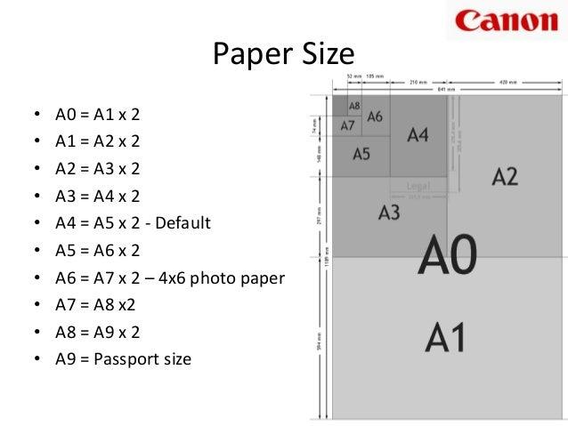 Printer basics