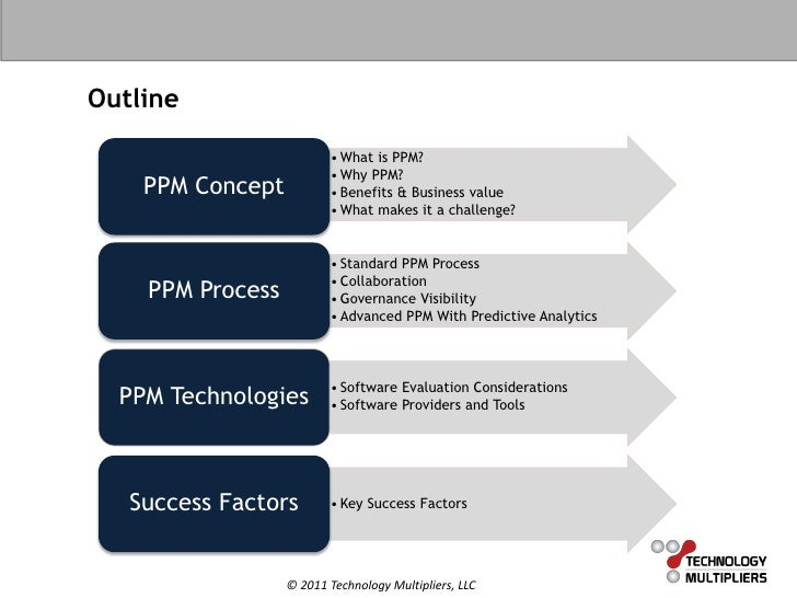 What Is Ppm >> Guide To Project Portfolio Management