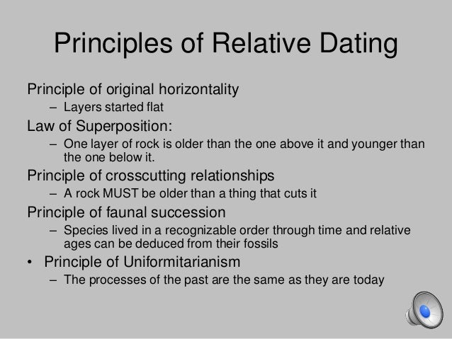 what is the principle of relative dating Feedback on principles of relative-age dating leave your feedback on principles of relative-age dating (use this link if you found an error in the story.