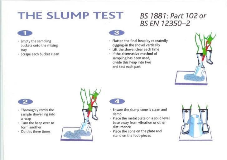 how to make zero slump concrete