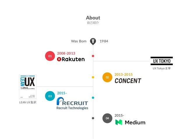サービスデザインの骨格と視点 Slide 3