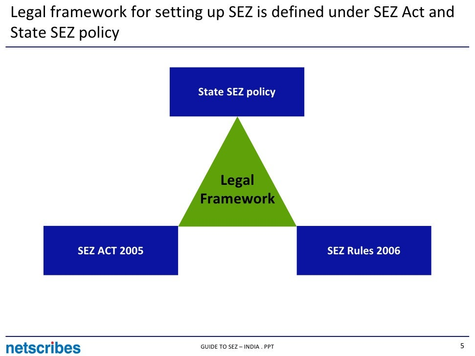 Guide to sez india sample