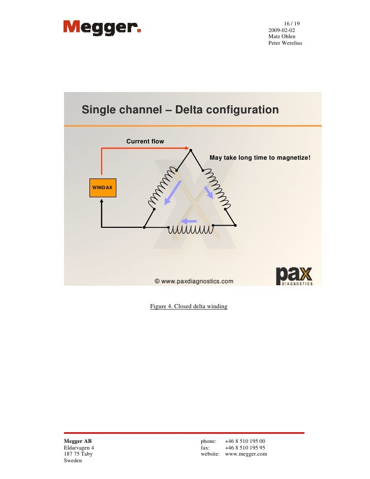 Guide to transformer resistance testing 16 19 2009 02 02 matz ohlen peter werelius single channel delta configuration current flow may take long time to magnetize ccuart Images