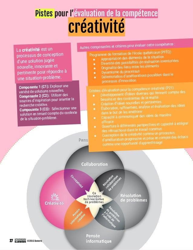 Pistes pour l'évaluation de la compétence créativité Programme de formation de l'école québécoise (PFÉQ) ● Appropriation d...