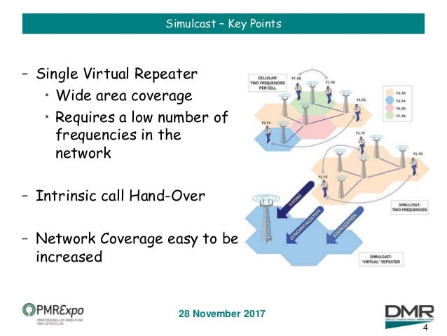 How to build a DMR Simulcast Network