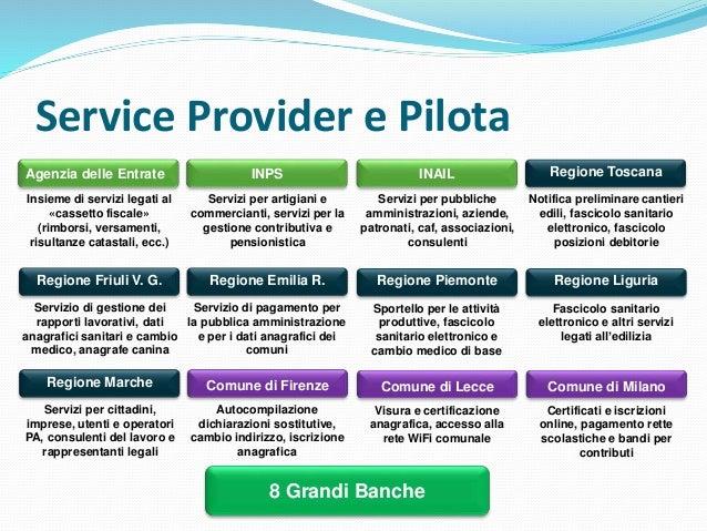 Identit digitale e spid una sfida per l 39 italia che for Inps servizi per aziende e consulenti