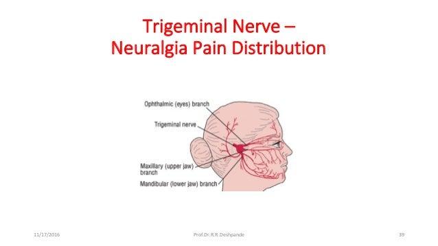Guillain barre syndrome ,neuralgia,als