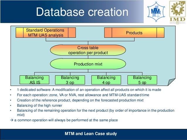 Lean case study interview