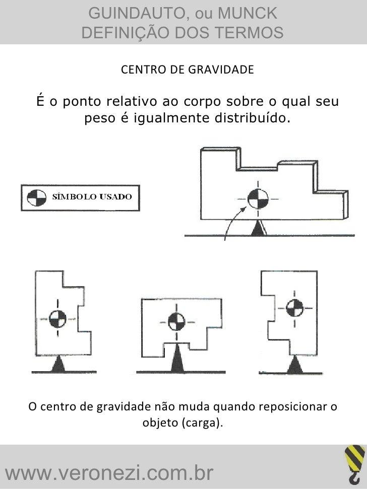 www.veronezi.com.br   GUINDAUTO, ou MUNCK DEFINIÇÃO DOS TERMOS CENTRO DE GRAVIDADE É o ponto relativo ao corpo sobre o qua...