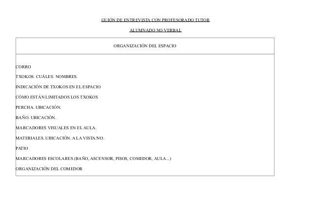 GUIÓN DE ENTREVISTA CON PROFESORADO TUTOR ALUMNADO NO VERBAL ORGANIZACIÓN DEL ESPACIO CORRO TXOKOS. CUÁLES. NOMBRES. INDIC...