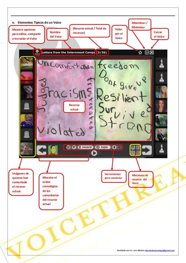 Realizado por Lic. Luis Medina elprofedetecnologia@gmail.com e. Elementos Típicos de un Voice Muestra opciones para editar...