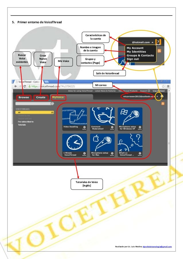 Realizado por Lic. Luis Medina elprofedetecnologia@gmail.com 5. Primer entorno de VoiceThread Características de la cuenta...