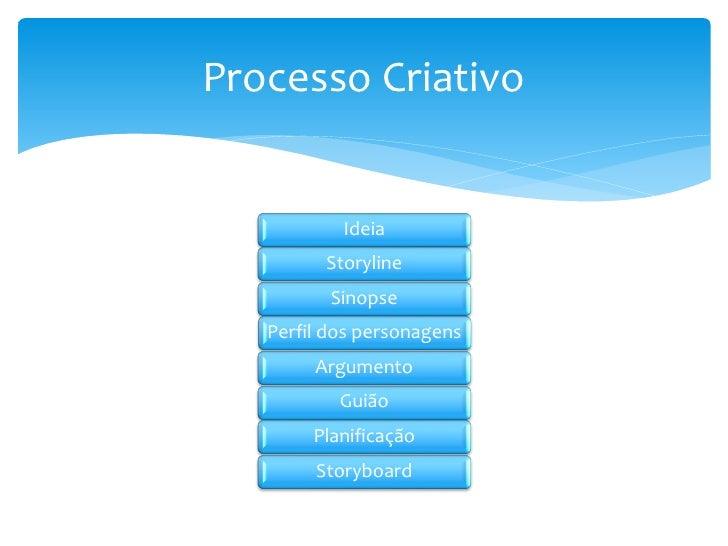 Processo Criativo           Ideia         Storyline          Sinopse   Perfil dos personagens        Argumento           G...