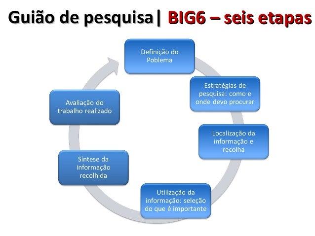 Guião de Pesquisa – big 6   be cre Slide 3