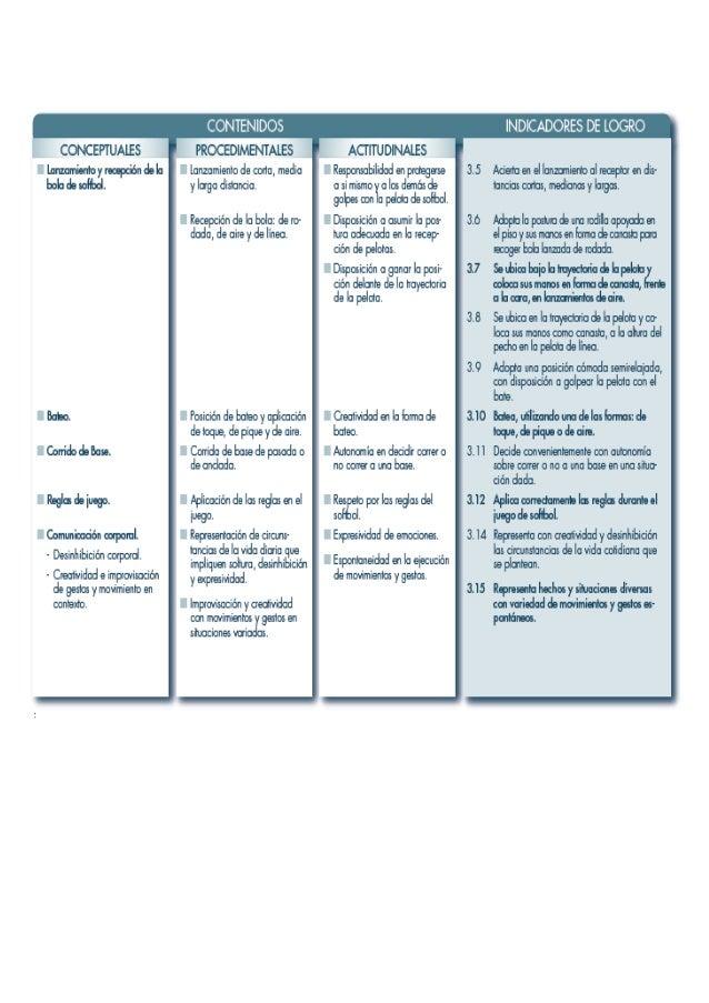 GUIÓN DE CLASE  Centro Escolar: Grado: Octavo Unidad: 1  Contenidos:  Conceptuales: Energía a disposición inmediata (ATP) ...