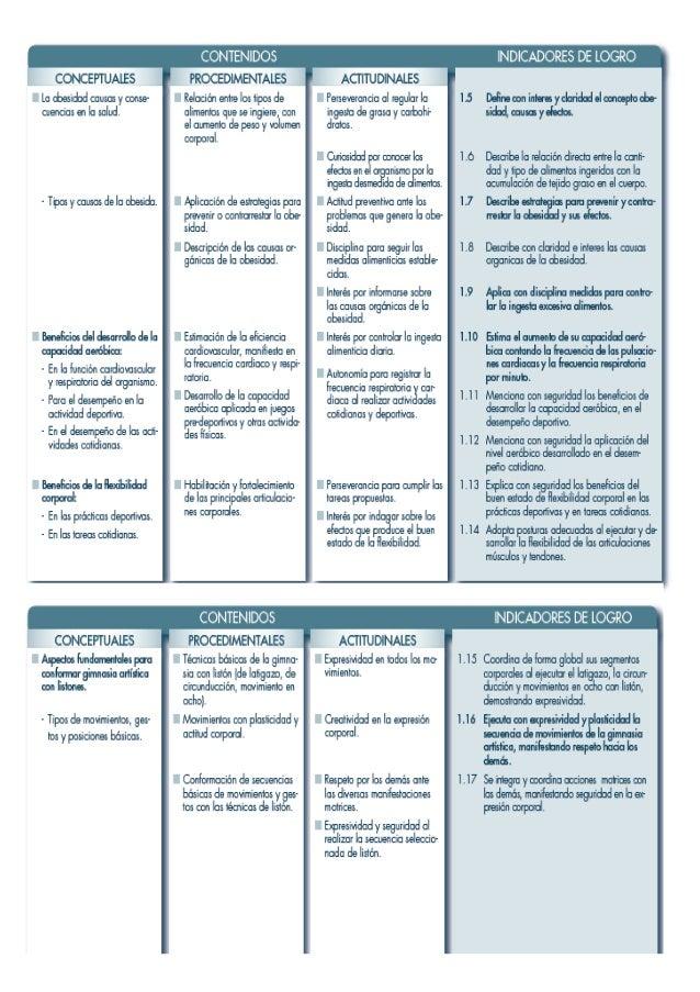 GUION DE CLASES  Centro Escolar: Grado: 8º Unidad: 2  Contenidos:  Conceptuales:  Secuencia, saque, defensa y pase.  Proce...