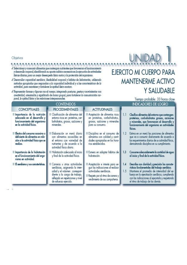 GUIÓN DE CLASE  Centro Escolar: Grado: Séptimo Unidad: 2  Contenidos:  Conceptuales: Participación de los músculos en la m...