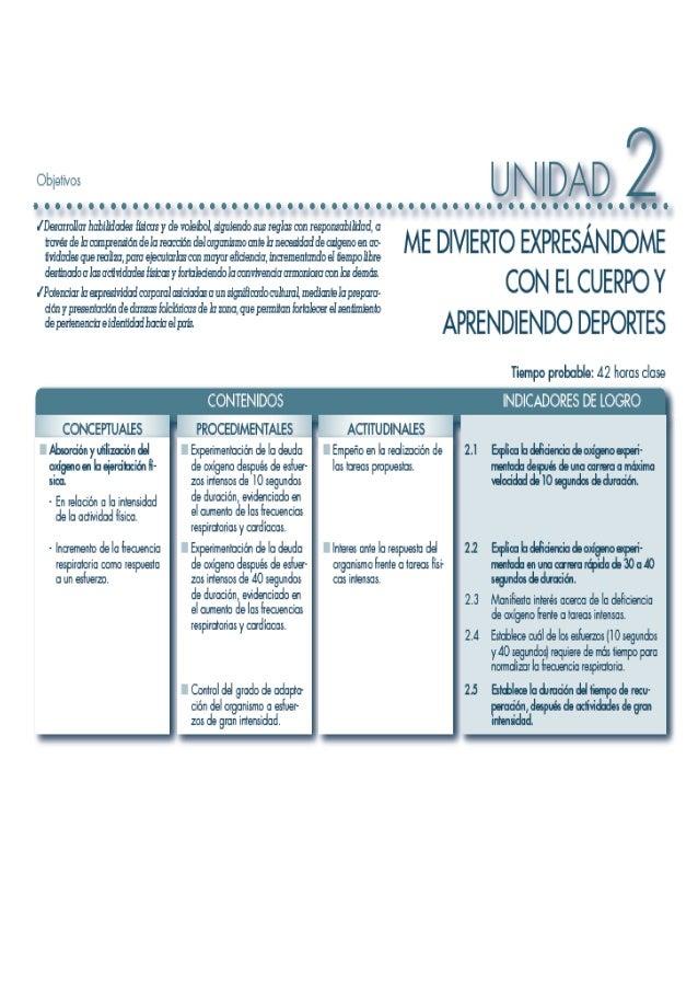 GUION DE CLASES  Centro Escolar: Grado: 9º Unidad: 2  Contenidos:  Conceptuales: Pases y dribling en situaciones de ataque...