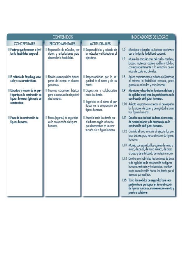 GUIÓN DE CLASE  Centro Escolar: Grado: Séptimo Unidad: 2  Contenidos:  Conceptuales: Métodos para trabajar la capacidad an...