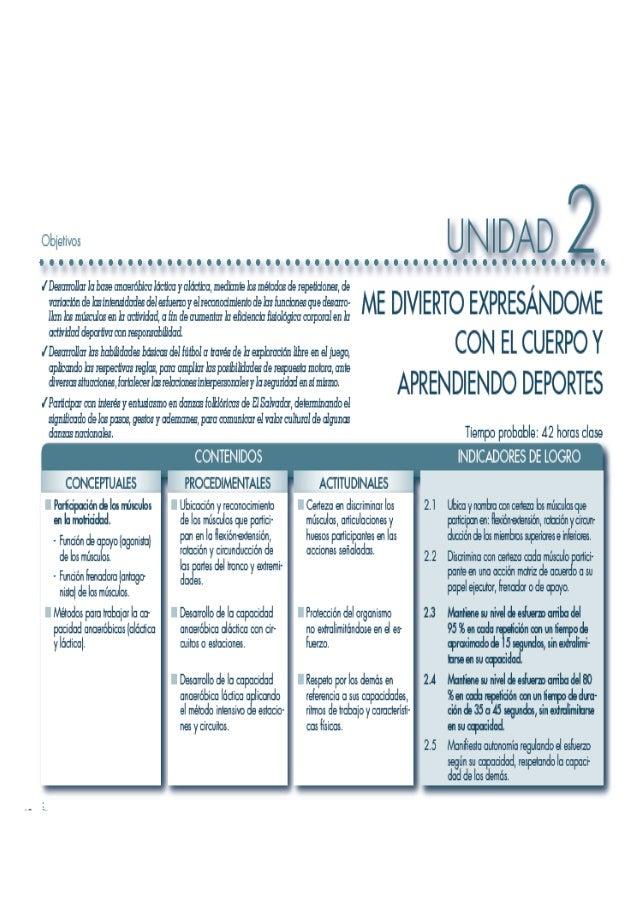 GUIÓN DE CLASE  Centro Escolar: Grado: Séptimo Unidad: 2  Contenidos:  Conceptuales: Pases de conducción y control del bal...