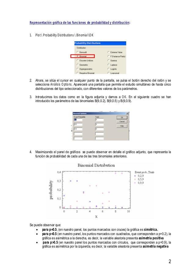 2 Representación gráfica de las funciones de probabilidad y distribución: 1. Plot  Probability Distributions  Binomial OK ...