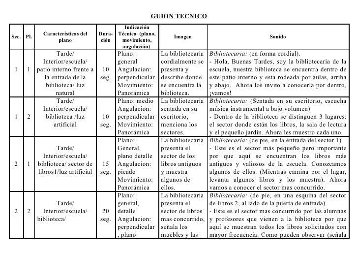 GUION TECNICO                                         Indicación           Características del   Dura- Técnica (plano,Sec....