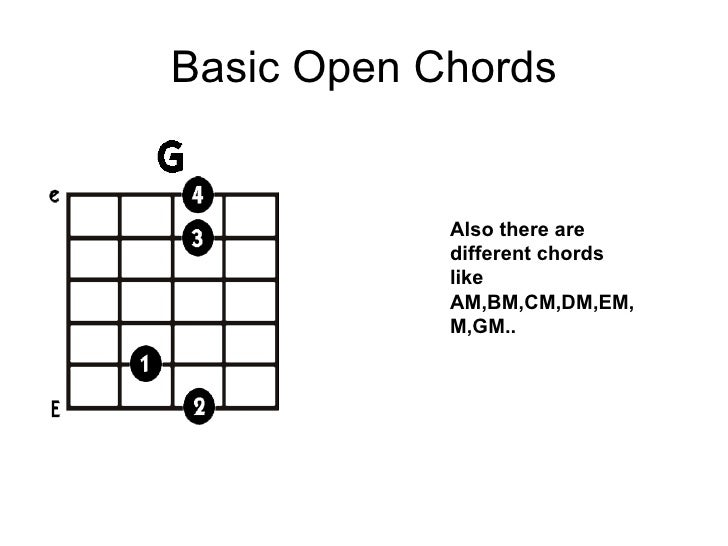 Basic Open Chords Also there are different chords like AM,BM,CM,DM,EM,M,GM..