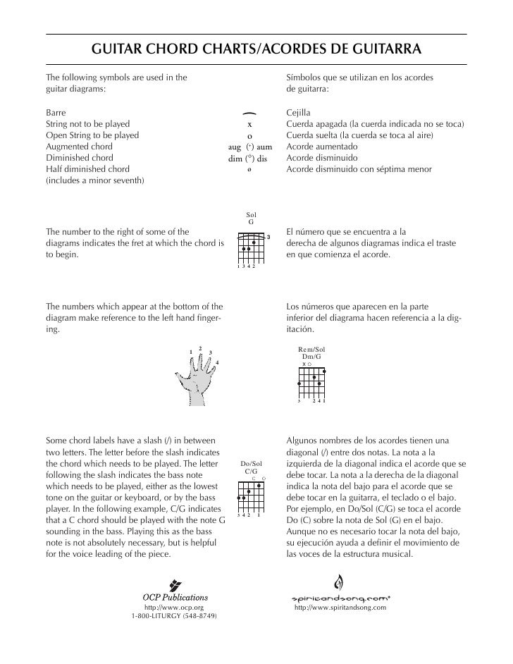 GUITAR CHORD CHARTS/ACORDES DE GUITARRA The following symbols are used in the                                       Símbol...